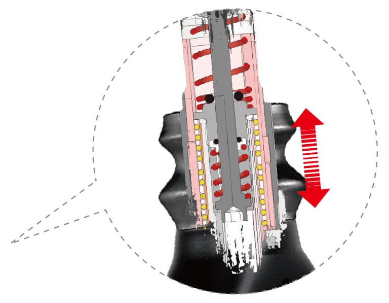 head shock Internal Structure