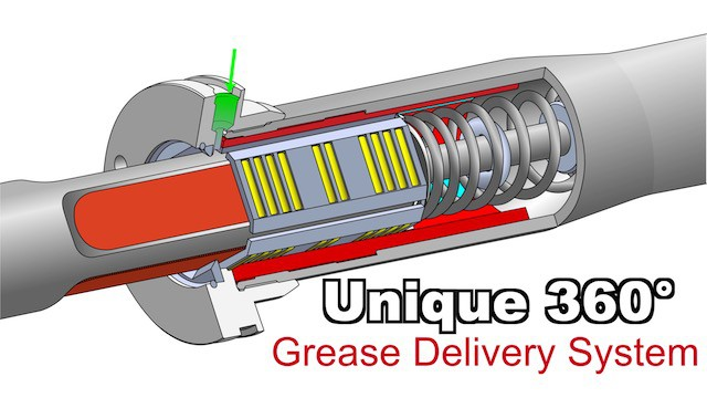 Grease Delivery System