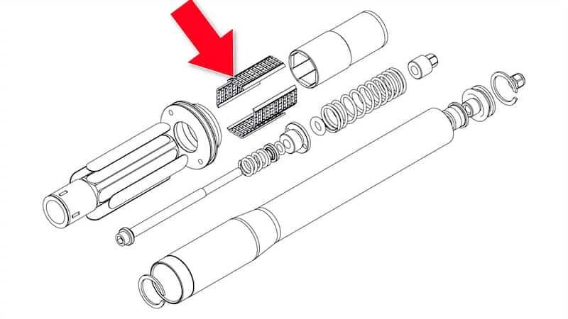 Needle Bearings Diagram
